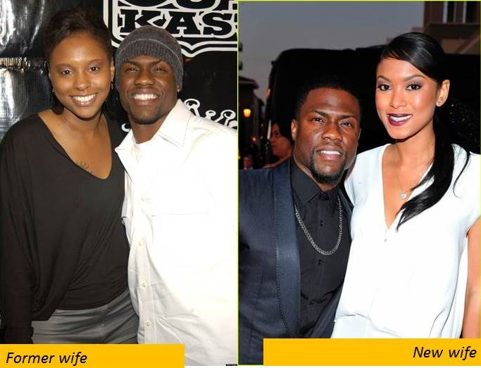 Kevin_Hart Married